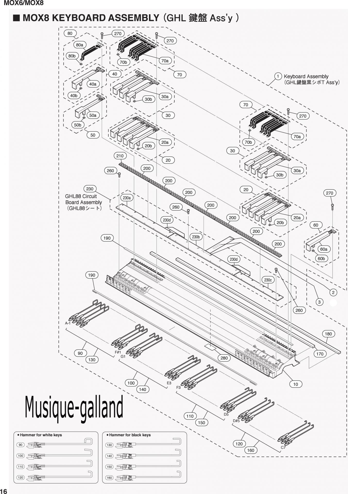 Mox 8 clavier
